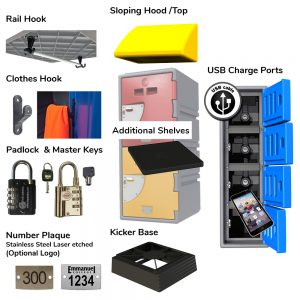 locking-options-square-800px-1